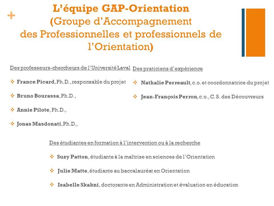 + Léquipe GAP-Orientation (Groupe dAccompagnement des Professionnelles et professionnels de lOrientation) Des professeurs-chercheurs de lUniversité La
