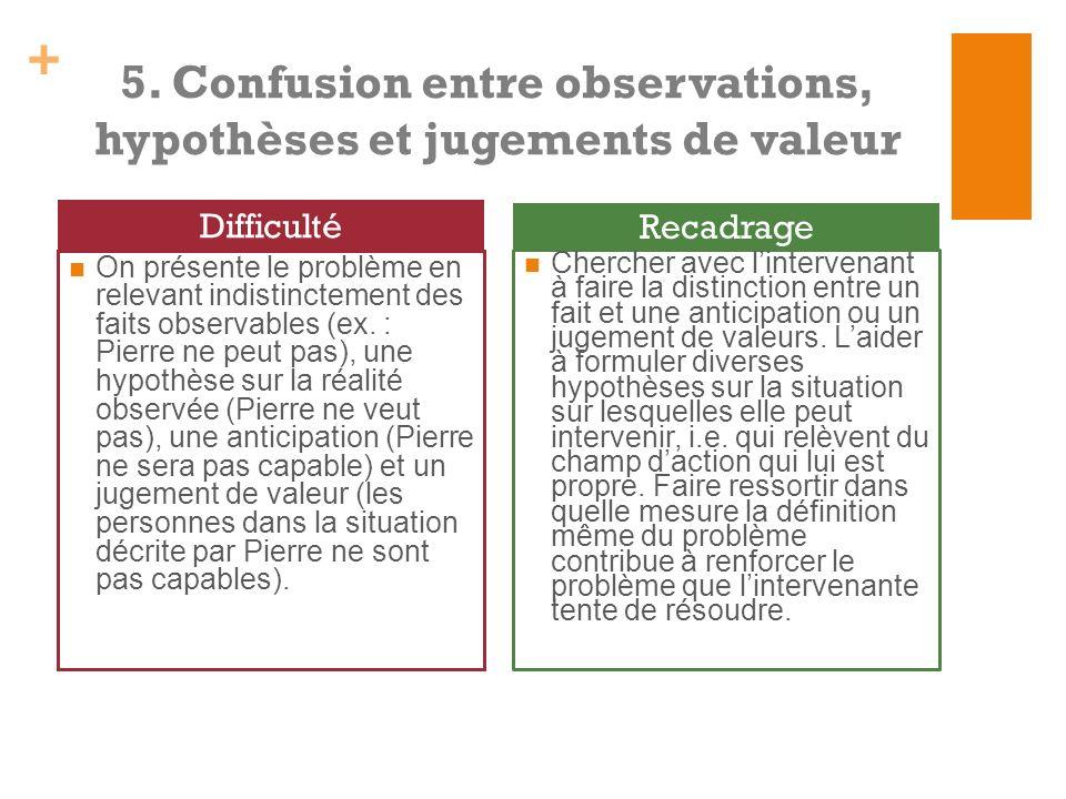 + On présente le problème en relevant indistinctement des faits observables (ex. : Pierre ne peut pas), une hypothèse sur la réalité observée (Pierre