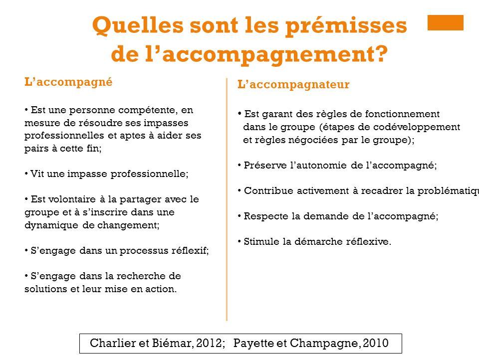 + Références Charlier, É., Biémar, S.(dir.) (2012).