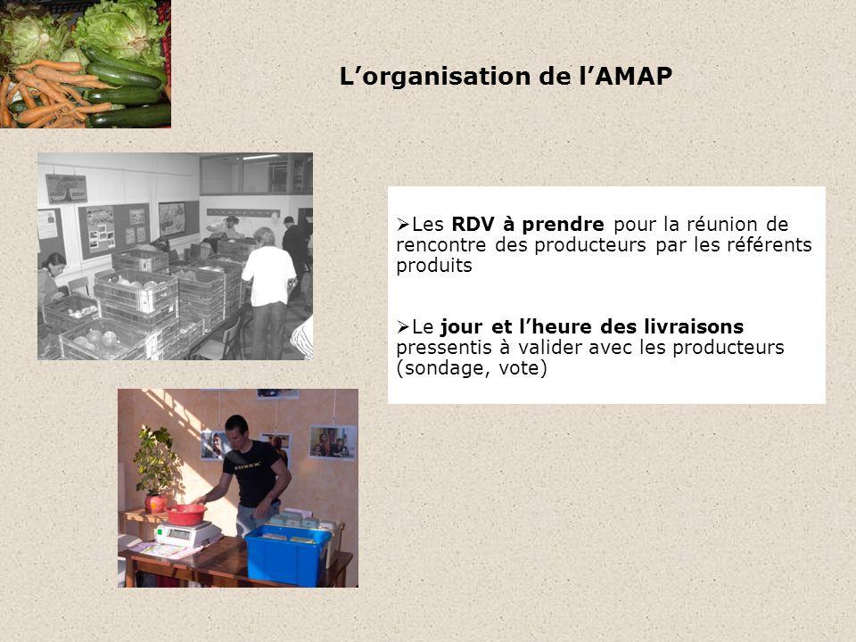 Lorganisation de lAMAP Les RDV à prendre pour la réunion de rencontre des producteurs par les référents produits Le jour et lheure des livraisons pressentis à valider avec les producteurs (sondage, vote)