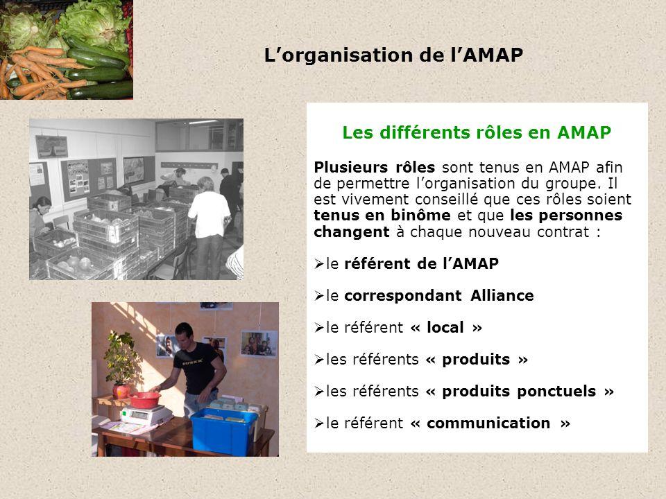 Lorganisation de lAMAP Les différents rôles en AMAP le référent de lAMAP en collaboration avec le correspondant Alliance et lAlliance, il veille au maintien des valeurs et principes défendus en AMAP.