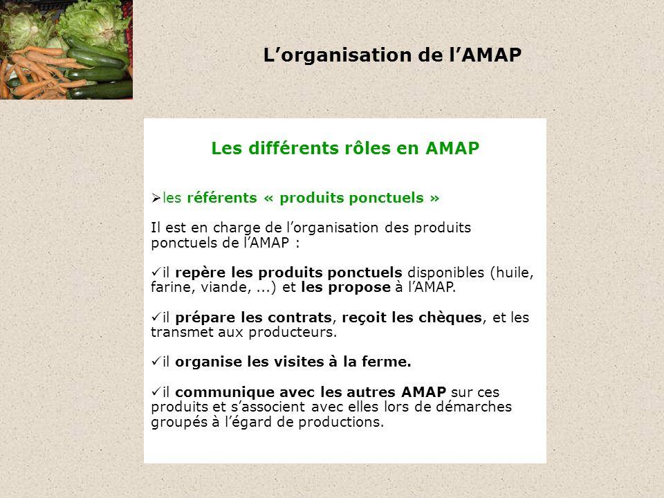 Lorganisation de lAMAP Les différents rôles en AMAP le référent « communication » Il est en charge dorganiser la communication au sein de lAMAP : gestion du site internet, diffusion de la feuille de choux, des recettes,...