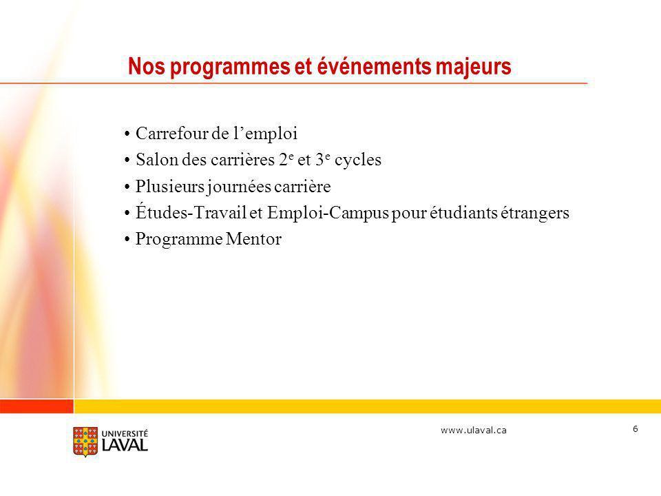 www.ulaval.ca 6 Nos programmes et événements majeurs Carrefour de lemploi Salon des carrières 2 e et 3 e cycles Plusieurs journées carrière Études-Tra