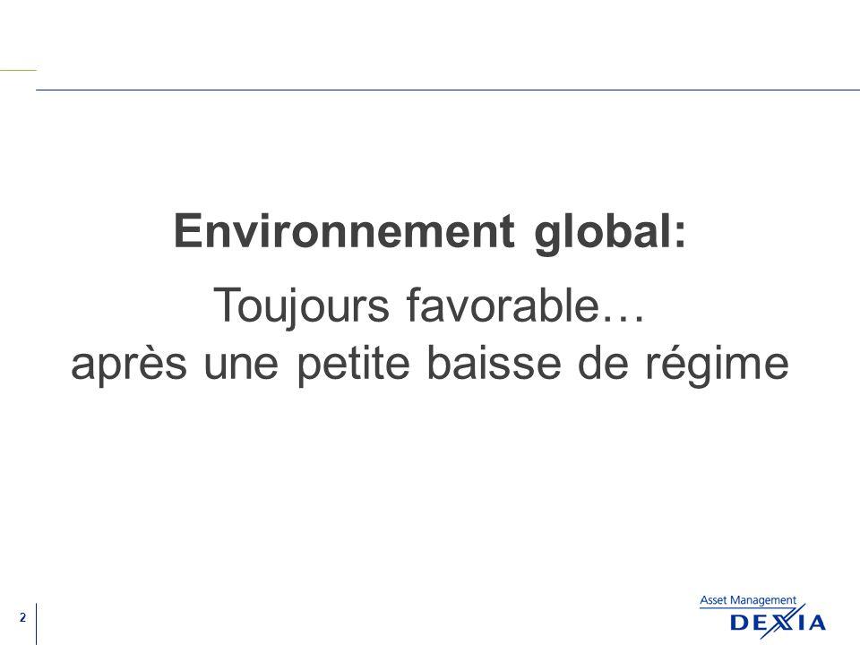 2 Environnement global: Toujours favorable… après une petite baisse de régime