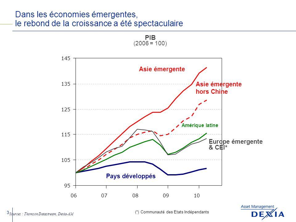 14 Zone euro Après la reprise… un coup de frein ?