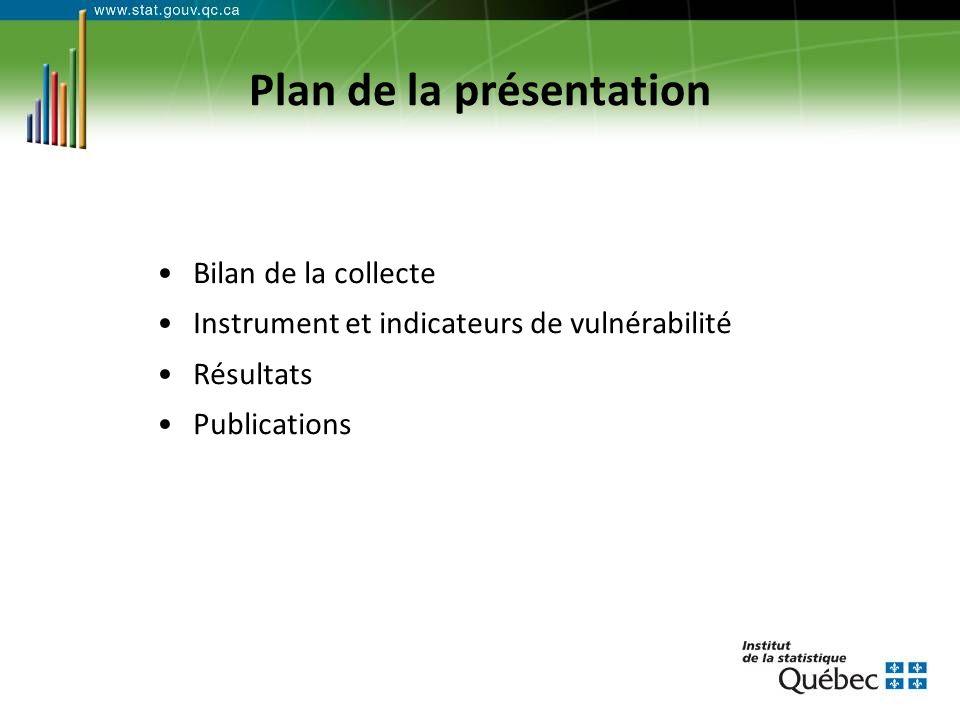 Plan de la présentation Bilan de la collecte Instrument et indicateurs de vulnérabilité Résultats Publications