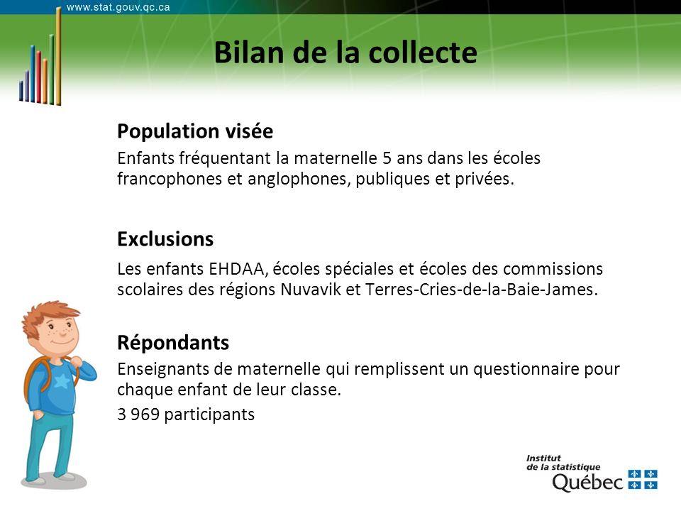 Bilan de la collecte Population visée Enfants fréquentant la maternelle 5 ans dans les écoles francophones et anglophones, publiques et privées.