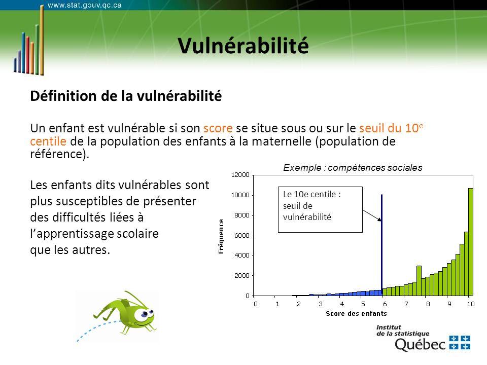 Vulnérabilité Définition de la vulnérabilité Un enfant est vulnérable si son score se situe sous ou sur le seuil du 10 e centile de la population des enfants à la maternelle (population de référence).