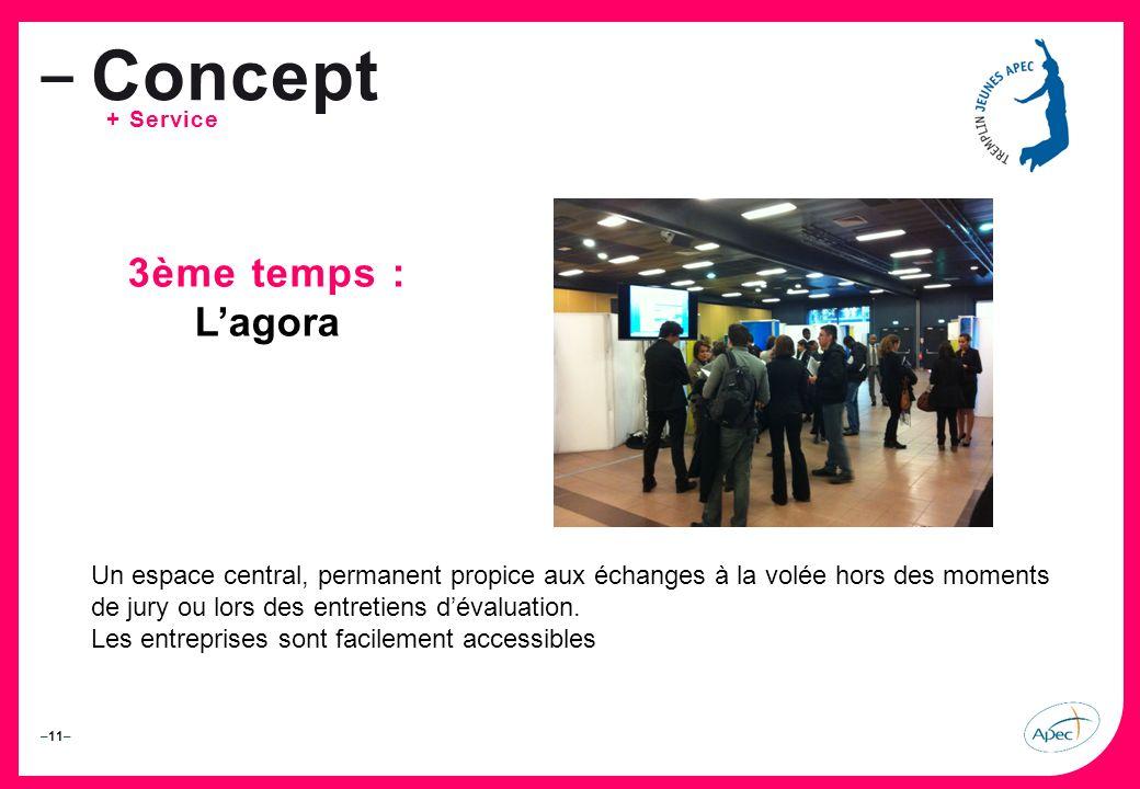 –11– – Concept + Service 3ème temps : Lagora Un espace central, permanent propice aux échanges à la volée hors des moments de jury ou lors des entretiens dévaluation.