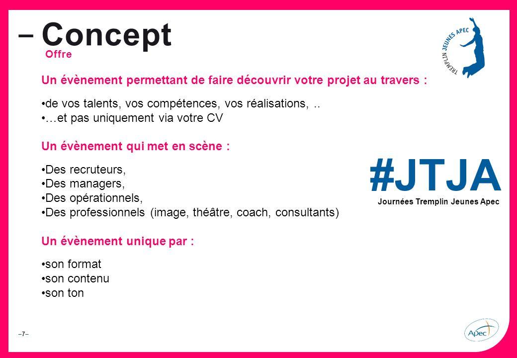 –7––7– – Concept Offre Un évènement permettant de faire découvrir votre projet au travers : de vos talents, vos compétences, vos réalisations,..