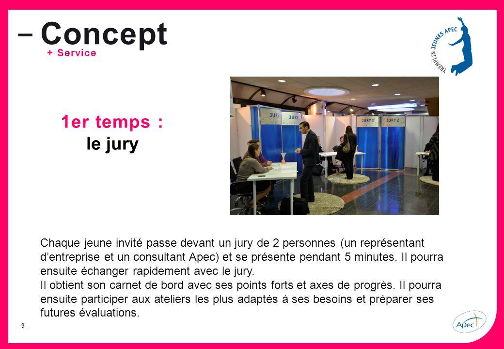 –9––9– – Concept + Service Chaque jeune invité passe devant un jury de 2 personnes (un représentant dentreprise et un consultant Apec) et se présente pendant 5 minutes.