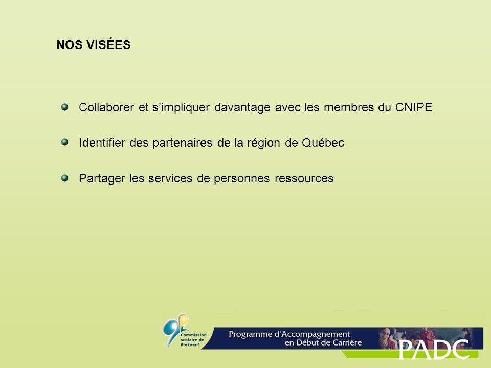 NOS VISÉES Collaborer et simpliquer davantage avec les membres du CNIPE Identifier des partenaires de la région de Québec Partager les services de per