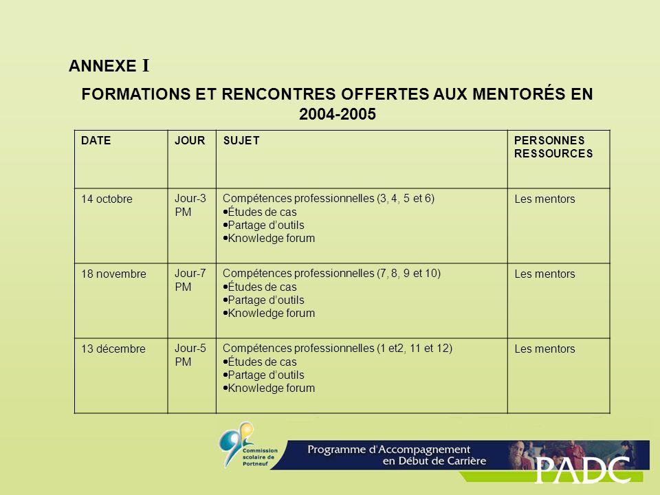 ANNEXE I FORMATIONS ET RENCONTRES OFFERTES AUX MENTORÉS EN 2004-2005 DATEJOURSUJETPERSONNES RESSOURCES 14 octobreJour-3 PM Compétences professionnelle