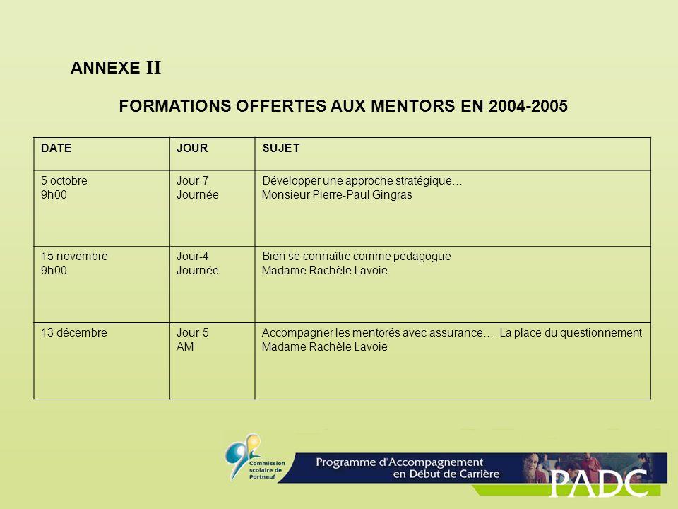 ANNEXE II FORMATIONS OFFERTES AUX MENTORS EN 2004-2005 DATEJOURSUJET 5 octobre 9h00 Jour-7 Journée Développer une approche stratégique… Monsieur Pierr