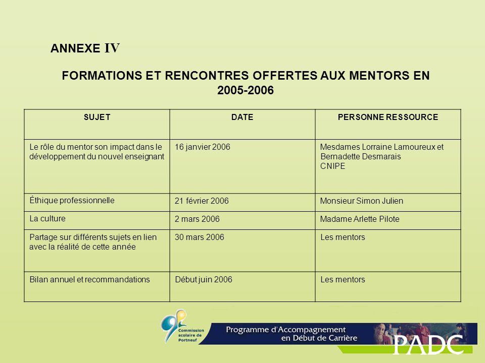 ANNEXE IV FORMATIONS ET RENCONTRES OFFERTES AUX MENTORS EN 2005-2006 SUJETDATEPERSONNE RESSOURCE Le rôle du mentor son impact dans le développement du