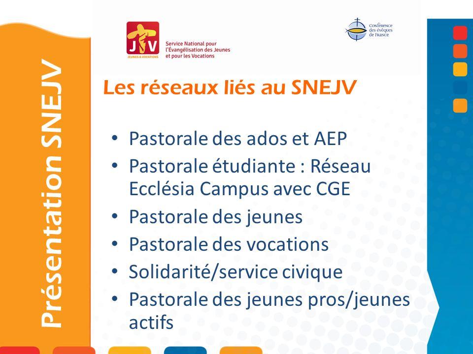 Les réseaux liés au SNEJV Présentation SNEJV Pastorale des ados et AEP Pastorale étudiante : Réseau Ecclésia Campus avec CGE Pastorale des jeunes Past