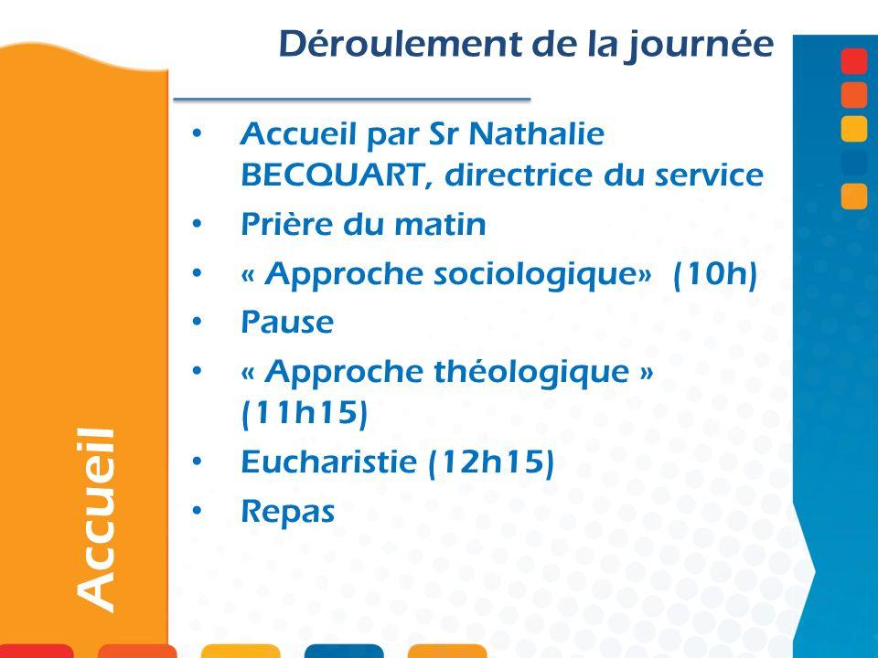 Accueil par Sr Nathalie BECQUART, directrice du service Prière du matin « Approche sociologique» (10h) Pause « Approche théologique » (11h15) Eucharis