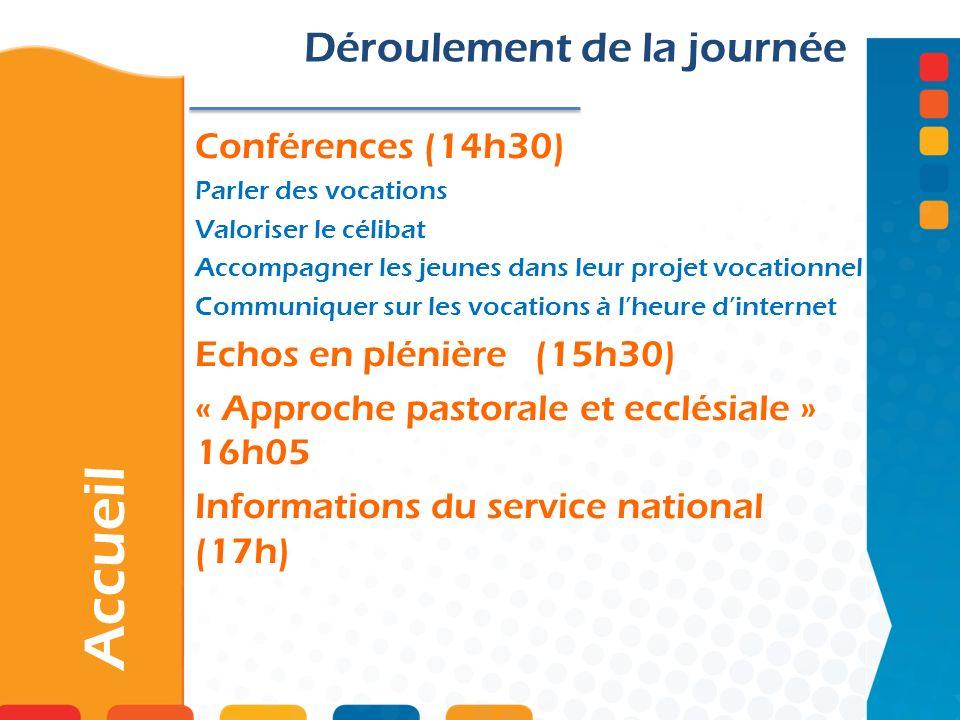 Conférences (14h30) Parler des vocations Valoriser le célibat Accompagner les jeunes dans leur projet vocationnel Communiquer sur les vocations à lheu