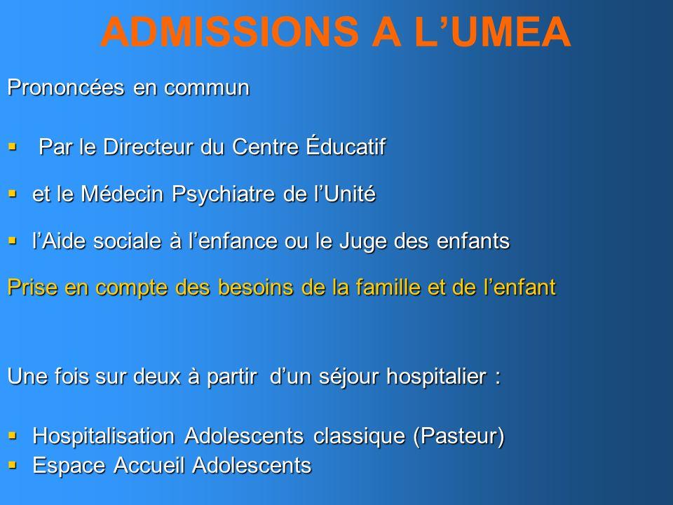 ADMISSIONS A LUMEA Prononcées en commun Par le Directeur du Centre Éducatif Par le Directeur du Centre Éducatif et le Médecin Psychiatre de lUnité et