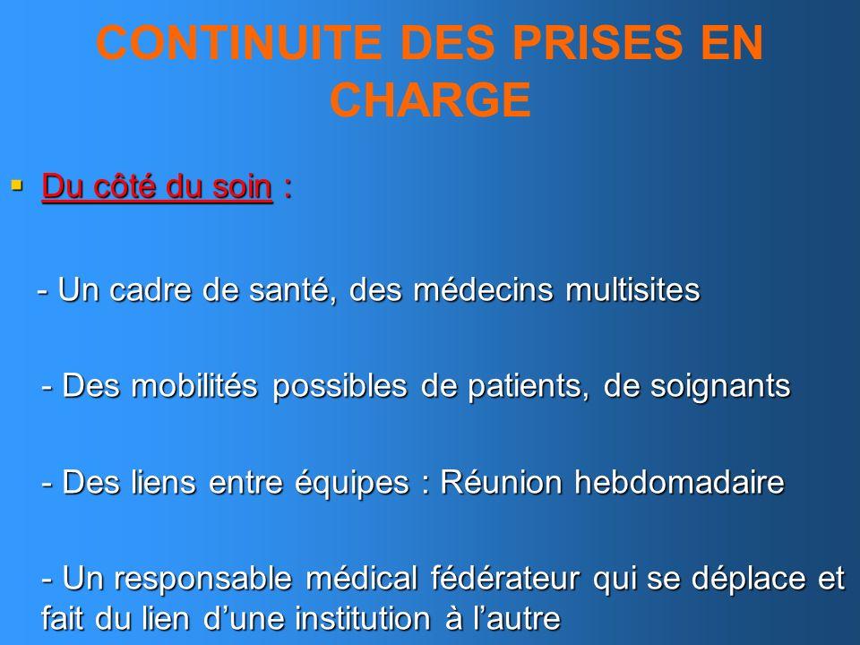 CONTINUITE DES PRISES EN CHARGE Du côté du soin : Du côté du soin : - Un cadre de santé, des médecins multisites - Un cadre de santé, des médecins mul