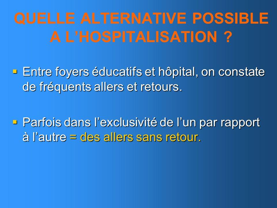 QUELLE ALTERNATIVE POSSIBLE A LHOSPITALISATION ? Entre foyers éducatifs et hôpital, on constate de fréquents allers et retours. Entre foyers éducatifs