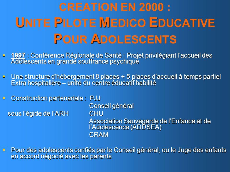 U PM E PA CREATION EN 2000 : U NITE P ILOTE M EDICO E DUCATIVE P OUR A DOLESCENTS 1997 : Conférence Régionale de Santé : Projet privilégiant laccueil