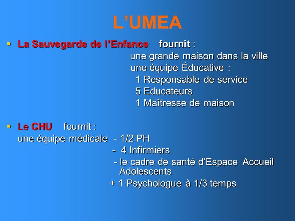 ELARGISEMENT DU PARTENARIAT Urgences Pédiatriques, Psychiatriques Urgences Pédiatriques, Psychiatriques La Maison des Adolescents (création 2006 – C.H.