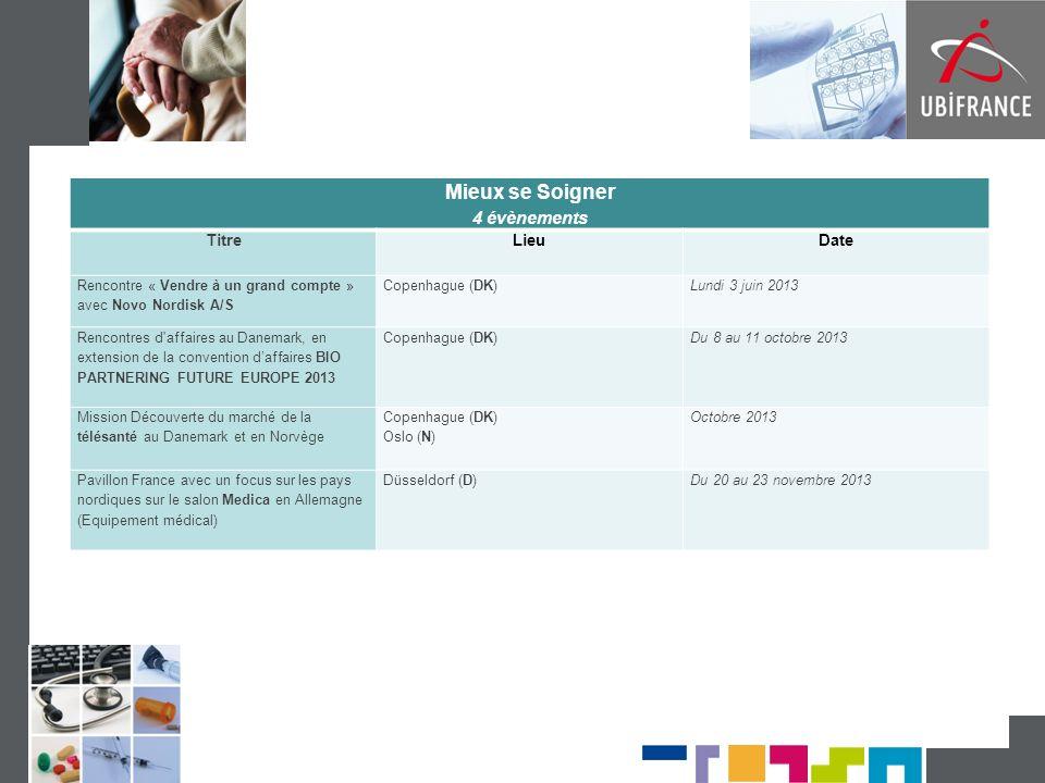 Mieux se Soigner 4 évènements TitreLieuDate Rencontre « Vendre à un grand compte » avec Novo Nordisk A/S Copenhague (DK) Lundi 3 juin 2013 Rencontres