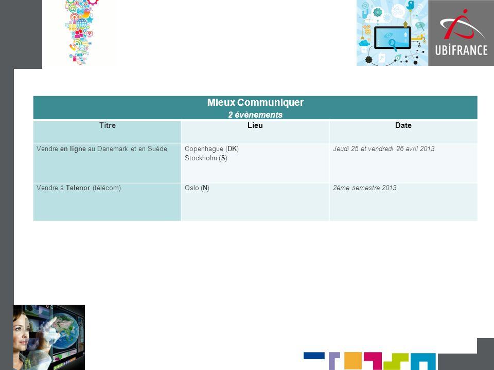 Mieux Communiquer 2 évènements TitreLieuDate Vendre en ligne au Danemark et en Suède Copenhague (DK) Stockholm (S) Jeudi 25 et vendredi 26 avril 2013