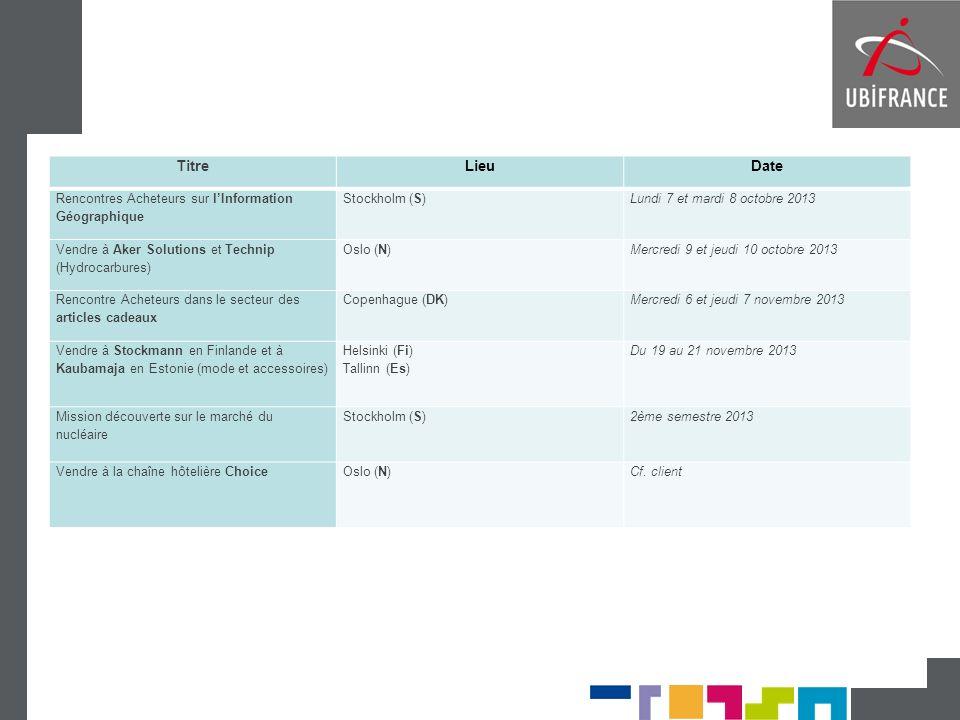 TitreLieuDate Rencontres Acheteurs sur lInformation Géographique Stockholm (S) Lundi 7 et mardi 8 octobre 2013 Vendre à Aker Solutions et Technip (Hyd