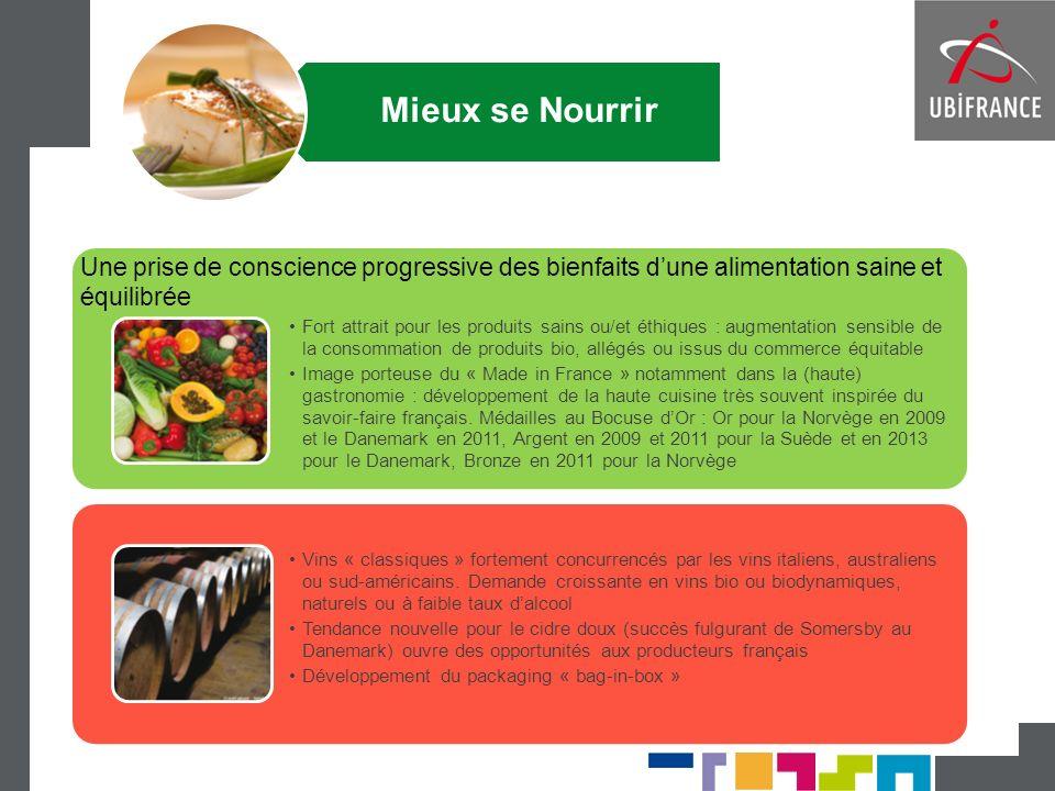 Mieux se Nourrir Fort attrait pour les produits sains ou/et éthiques : augmentation sensible de la consommation de produits bio, allégés ou issus du c