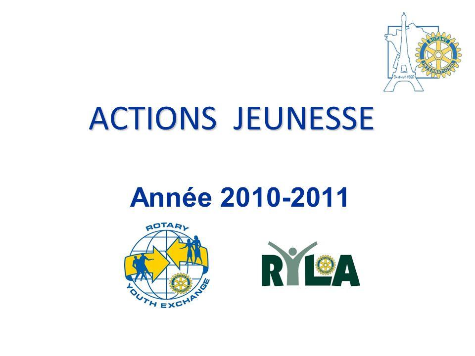 Les programmes dEchanges et de Rencontres à létranger du Rotary International