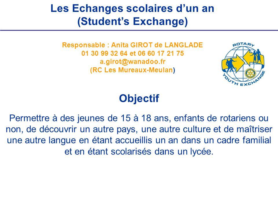 Les Echanges scolaires dun an (Students Exchange) Responsable : Anita GIROT de LANGLADE 01 30 99 32 64 et 06 60 17 21 75 a.girot@wanadoo.fr (RC Les Mu
