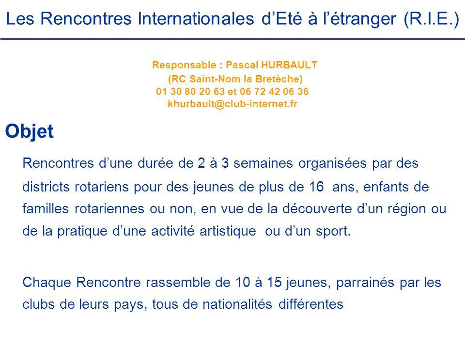 Les Rencontres Internationales dEté à létranger (R.I.E.) Responsable : Pascal HURBAULT (RC Saint-Nom la Bretèche) 01 30 80 20 63 et 06 72 42 06 36 khu