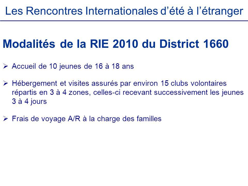 Les Rencontres Internationales dété à létranger Modalités de la RIE 2010 du District 1660 Accueil de 10 jeunes de 16 à 18 ans Hébergement et visites a