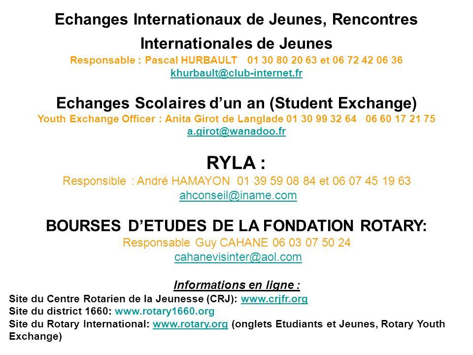 Echanges Internationaux de Jeunes, Rencontres Internationales de Jeunes Responsable : Pascal HURBAULT 01 30 80 20 63 et 06 72 42 06 36 khurbault@club-