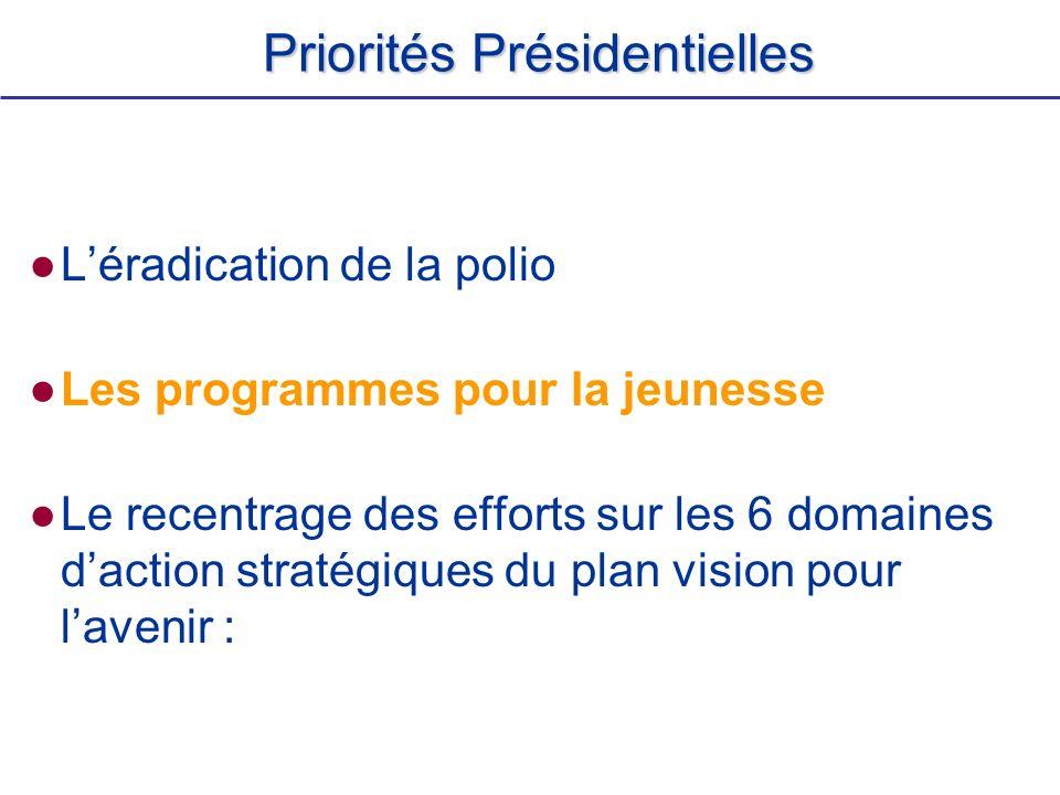 Priorités Présidentielles Léradication de la polio Les programmes pour la jeunesse Le recentrage des efforts sur les 6 domaines daction stratégiques d