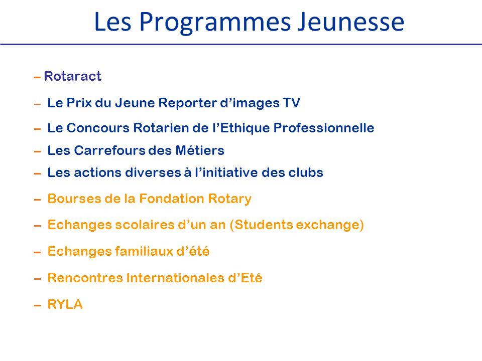 Les Programmes Jeunesse –Rotaract – Le Prix du Jeune Reporter dimages TV – Le Concours Rotarien de lEthique Professionnelle – Les Carrefours des Métie