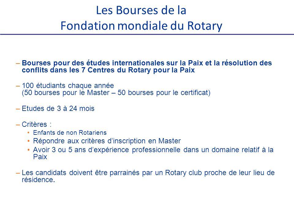 Les Bourses de la Fondation mondiale du Rotary –Bourses pour des études internationales sur la Paix et la résolution des conflits dans les 7 Centres d