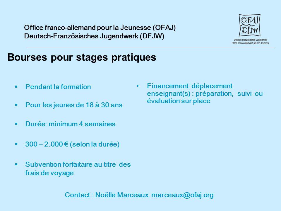 Office franco-allemand pour la Jeunesse (OFAJ) Deutsch-Französisches Jugendwerk (DFJW) Bourses pour stages pratiques Pendant la formation Pour les jeu