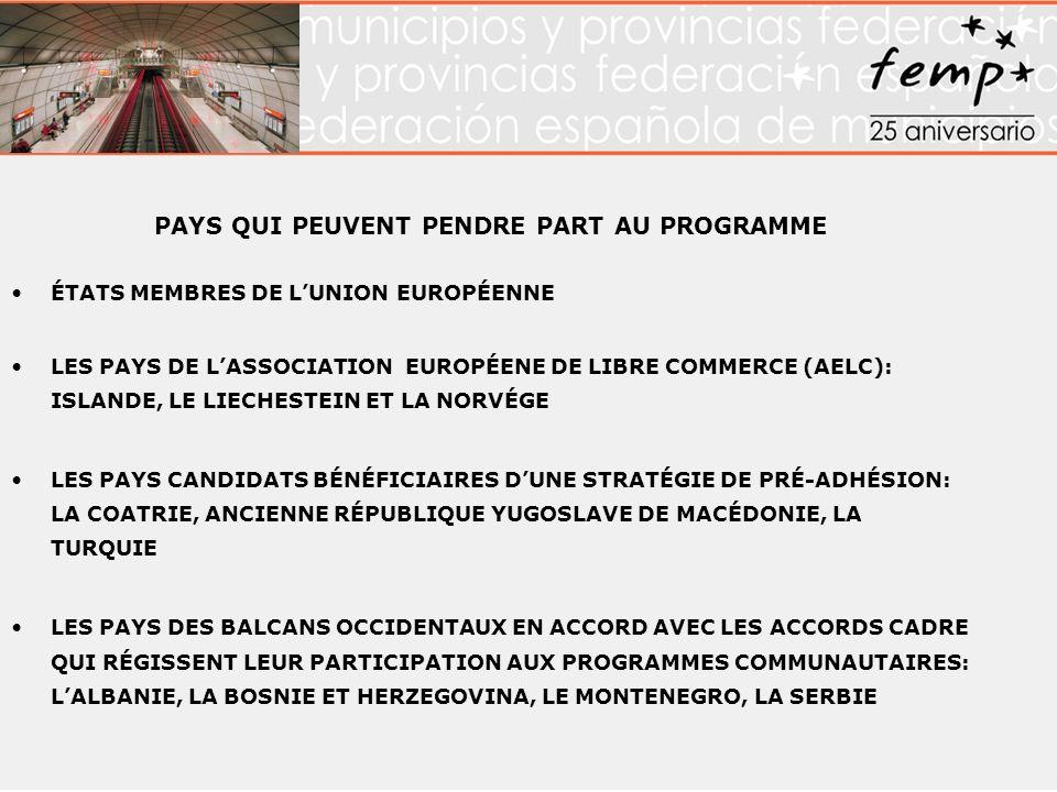 PAYS QUI PEUVENT PENDRE PART AU PROGRAMME ÉTATS MEMBRES DE LUNION EUROPÉENNE LES PAYS DE LASSOCIATION EUROPÉENE DE LIBRE COMMERCE (AELC): ISLANDE, LE LIECHESTEIN ET LA NORVÉGE LES PAYS CANDIDATS BÉNÉFICIAIRES DUNE STRATÉGIE DE PRÉ-ADHÉSION: LA COATRIE, ANCIENNE RÉPUBLIQUE YUGOSLAVE DE MACÉDONIE, LA TURQUIE LES PAYS DES BALCANS OCCIDENTAUX EN ACCORD AVEC LES ACCORDS CADRE QUI RÉGISSENT LEUR PARTICIPATION AUX PROGRAMMES COMMUNAUTAIRES: LALBANIE, LA BOSNIE ET HERZEGOVINA, LE MONTENEGRO, LA SERBIE