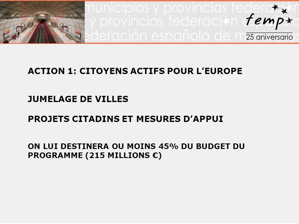 ACTION 1: CITOYENS ACTIFS POUR LEUROPE JUMELAGE DE VILLES PROJETS CITADINS ET MESURES DAPPUI ON LUI DESTINERA OU MOINS 45% DU BUDGET DU PROGRAMME (215 MILLIONS )