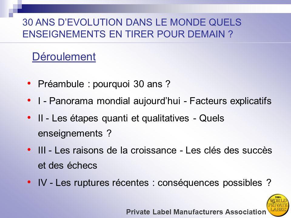 Déroulement Préambule : pourquoi 30 ans ? I - Panorama mondial aujourdhui - Facteurs explicatifs II - Les étapes quanti et qualitatives - Quels enseig