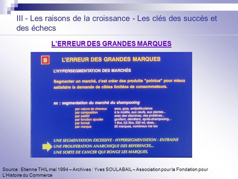 III - Les raisons de la croissance - Les clés des succès et des échecs LERREUR DES GRANDES MARQUES Source : Etienne THIL mai 1994 – Archives : Yves SO