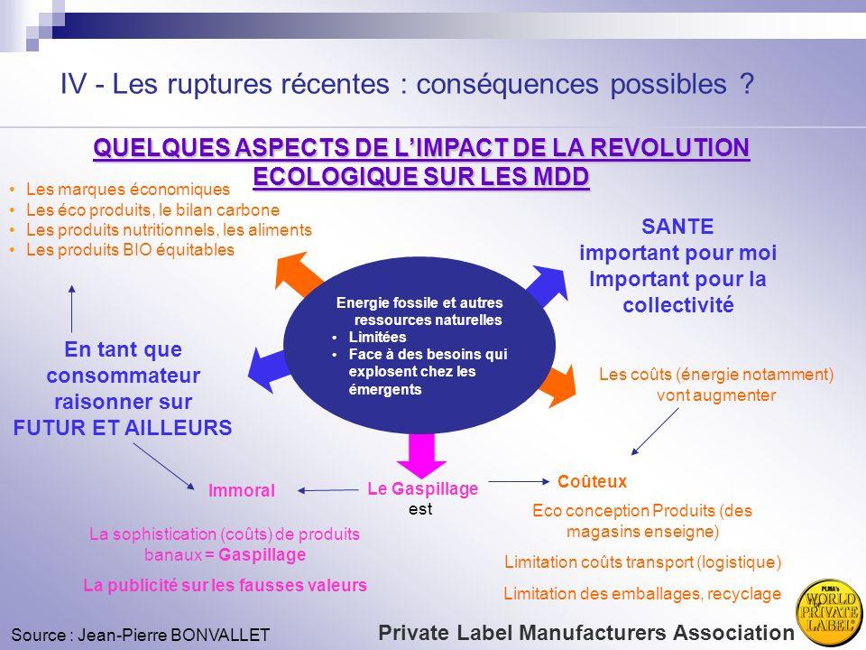 IV - Les ruptures récentes : conséquences possibles ? En tant que consommateur raisonner sur FUTUR ET AILLEURS Les coûts (énergie notamment) vont augm