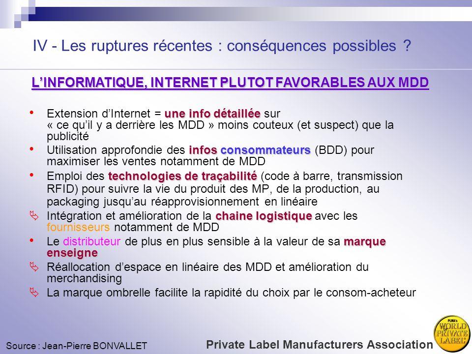 IV - Les ruptures récentes : conséquences possibles ? une info détaillée Extension dInternet = une info détaillée sur « ce quil y a derrière les MDD »
