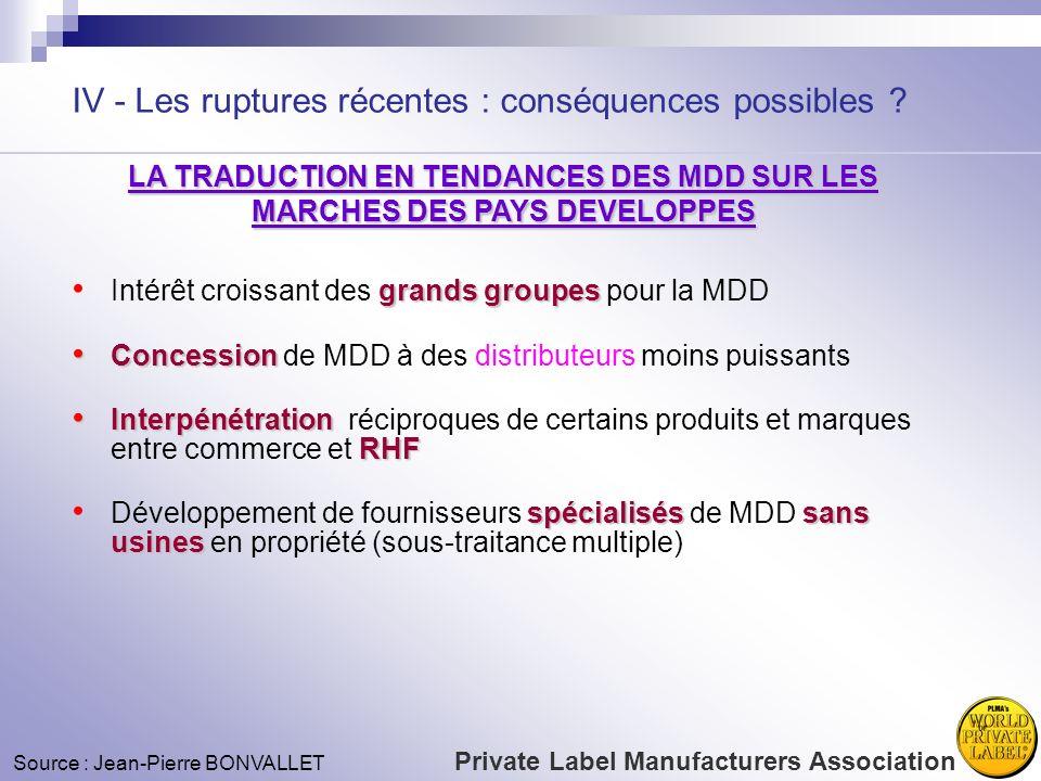 IV - Les ruptures récentes : conséquences possibles ? grands groupes Intérêt croissant des grands groupes pour la MDD Concession Concession de MDD à d