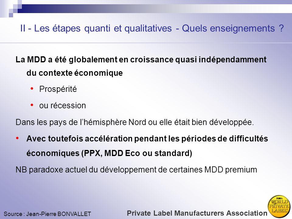 Projection 2007-2013 des parts de marchés en valeur (%) 2013f (%) 2007e (%) Source : 2009 Planet Retail Ltd Private Label Manufacturers Association IV - Les ruptures récentes : conséquences possibles ?