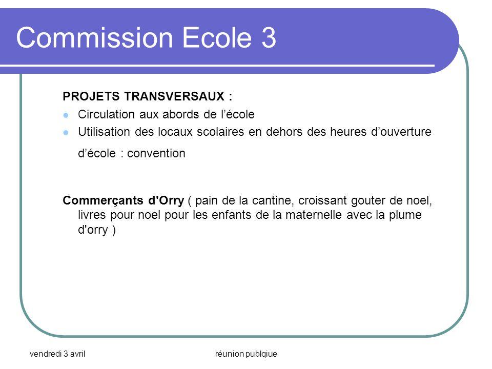 vendredi 3 avrilréunion publqiue Commission Ecole 3 PROJETS TRANSVERSAUX : Circulation aux abords de lécole Utilisation des locaux scolaires en dehors