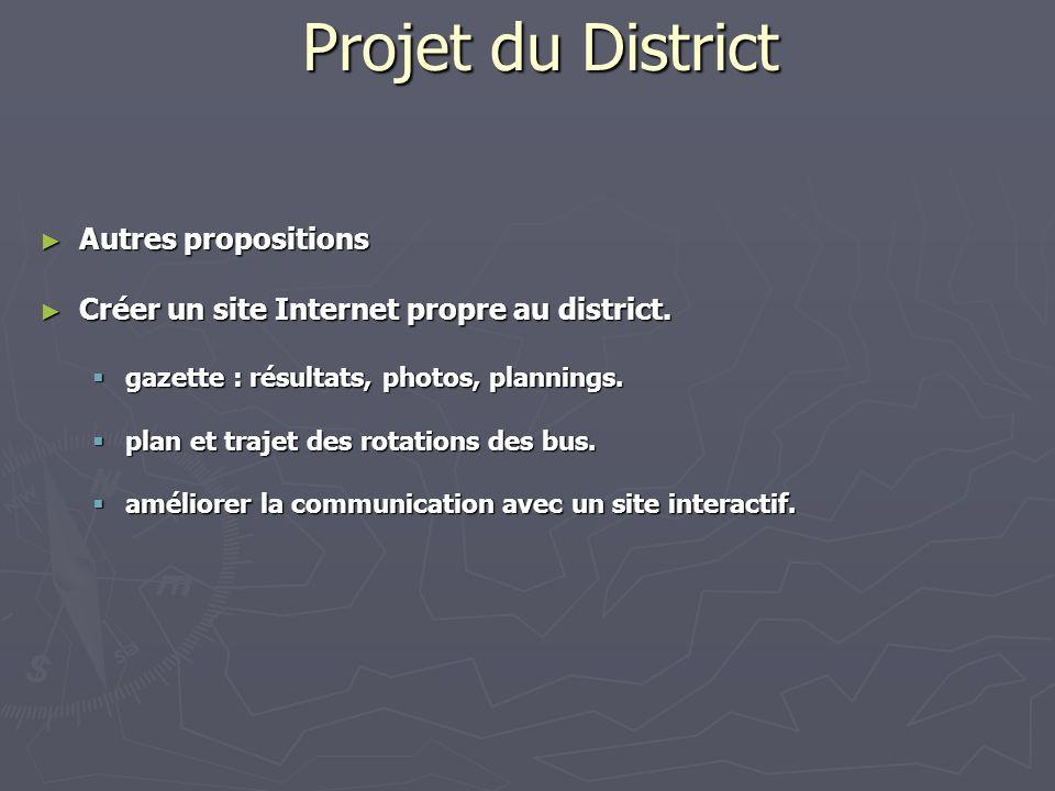 Projet du District Autres propositions Autres propositions Créer un site Internet propre au district. Créer un site Internet propre au district. gazet